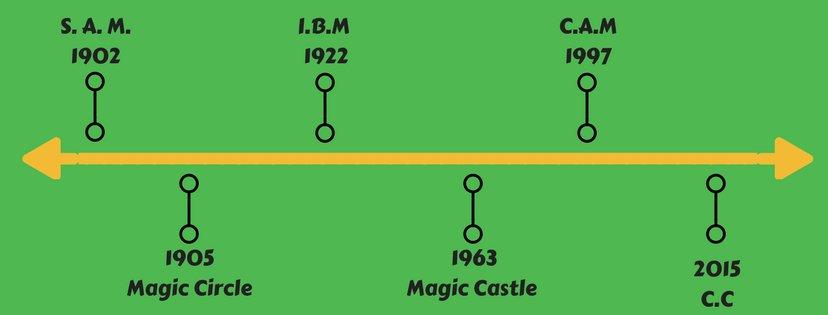 magic clubs3